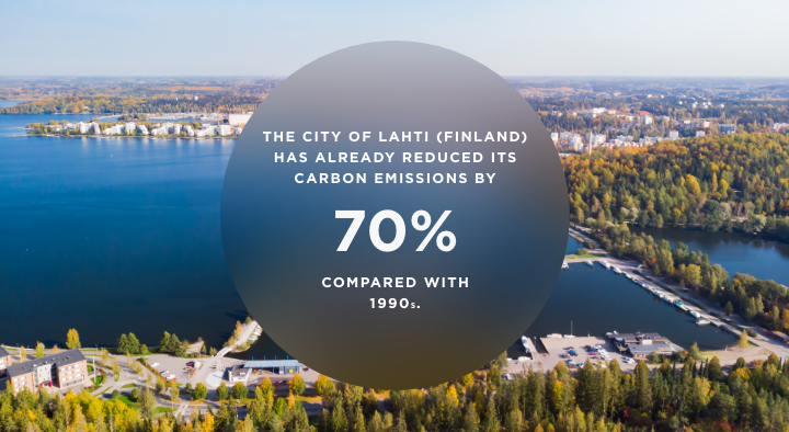 lahti reduced carbon emissions